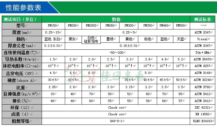 導熱矽膠系列_05