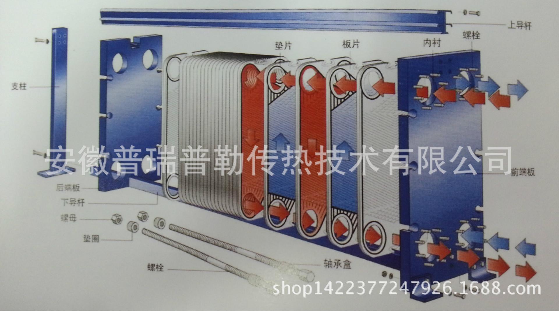 一臺典型換熱器組成的部件