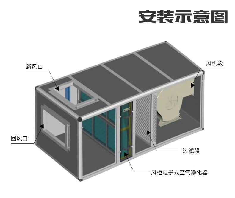15-风柜电子式净化器【杀菌】