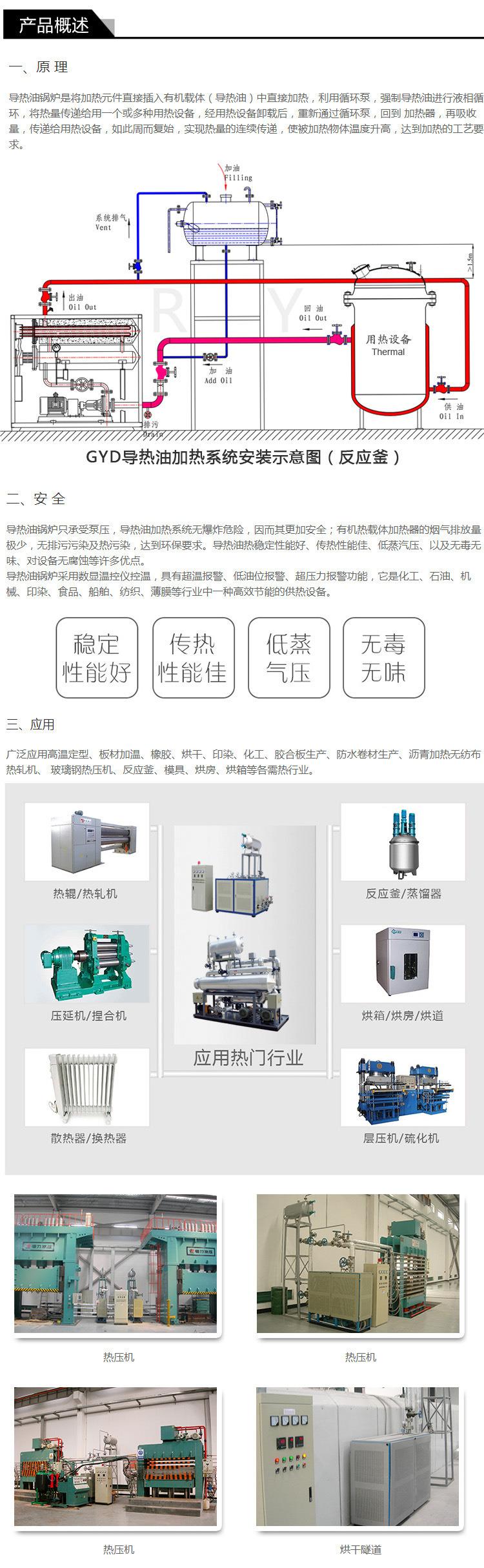 4产品概述