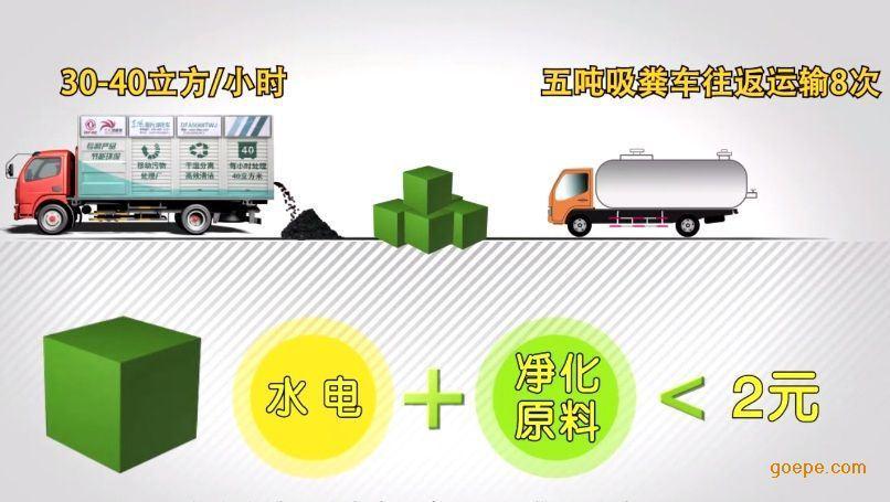 带净化功能的吸粪车,化粪池净化环保车