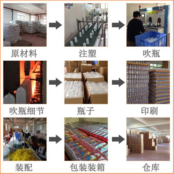流程图终版(中文版)