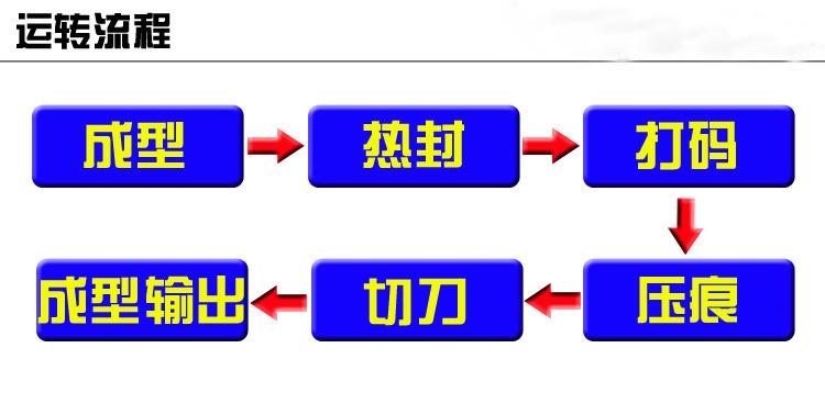 机械工作流程图