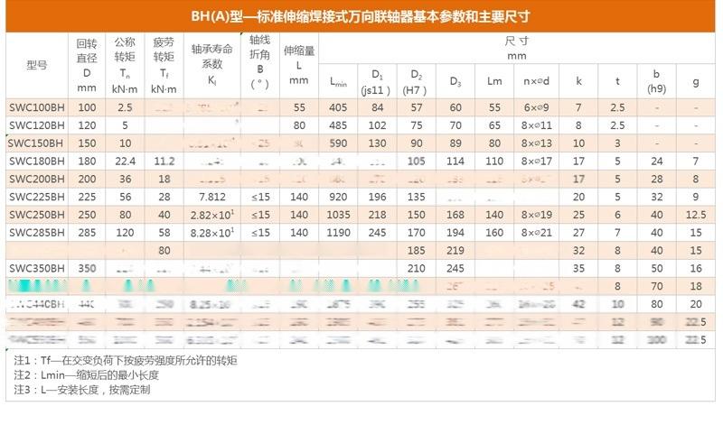 SWC型十字軸式萬向聯軸器詳情頁_07.jpg