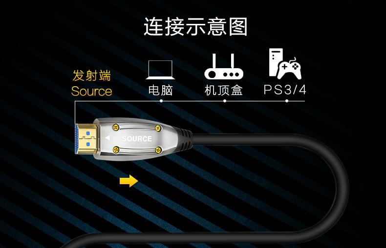 HDMI光纖穿管線連接圖
