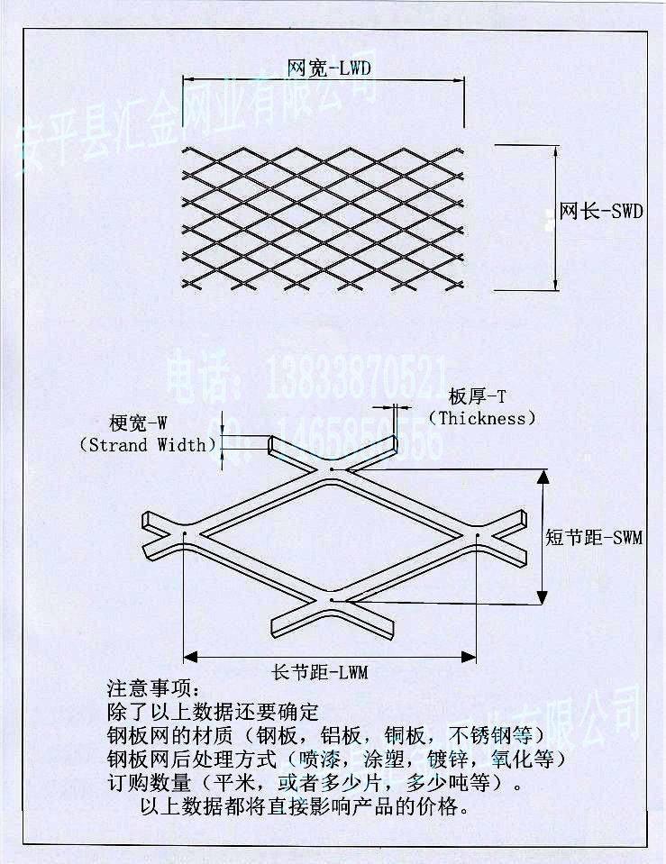 钢板网相关参数,图文对照_2345看图王