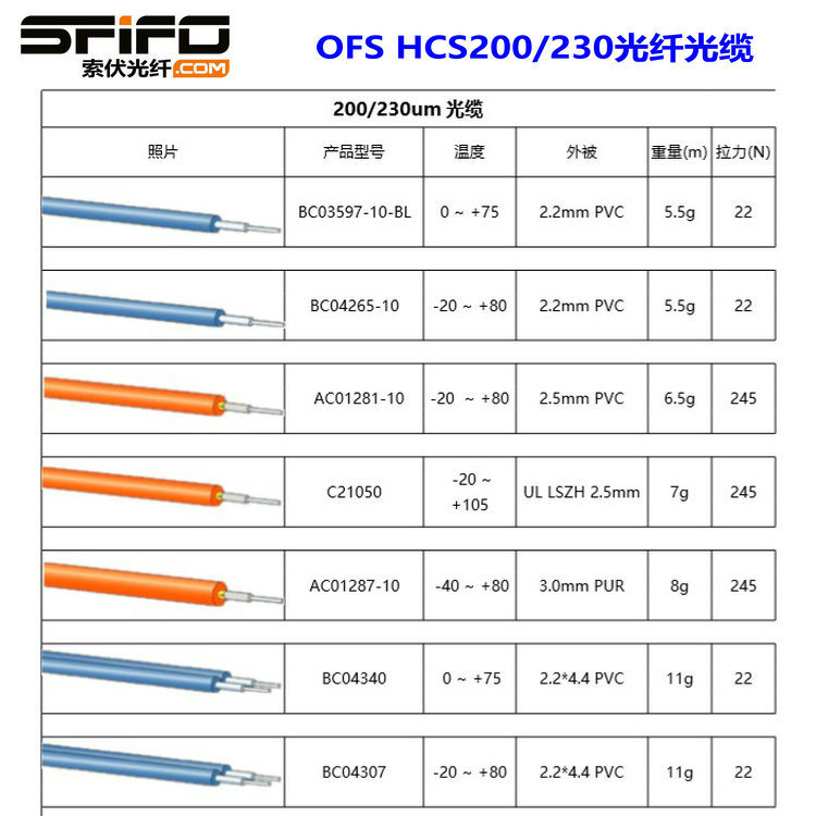 OFS1_副本