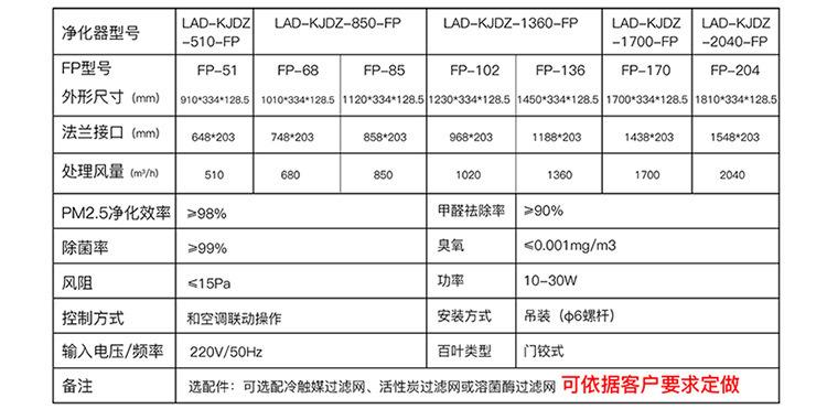 迴風口空氣淨化器-750_09