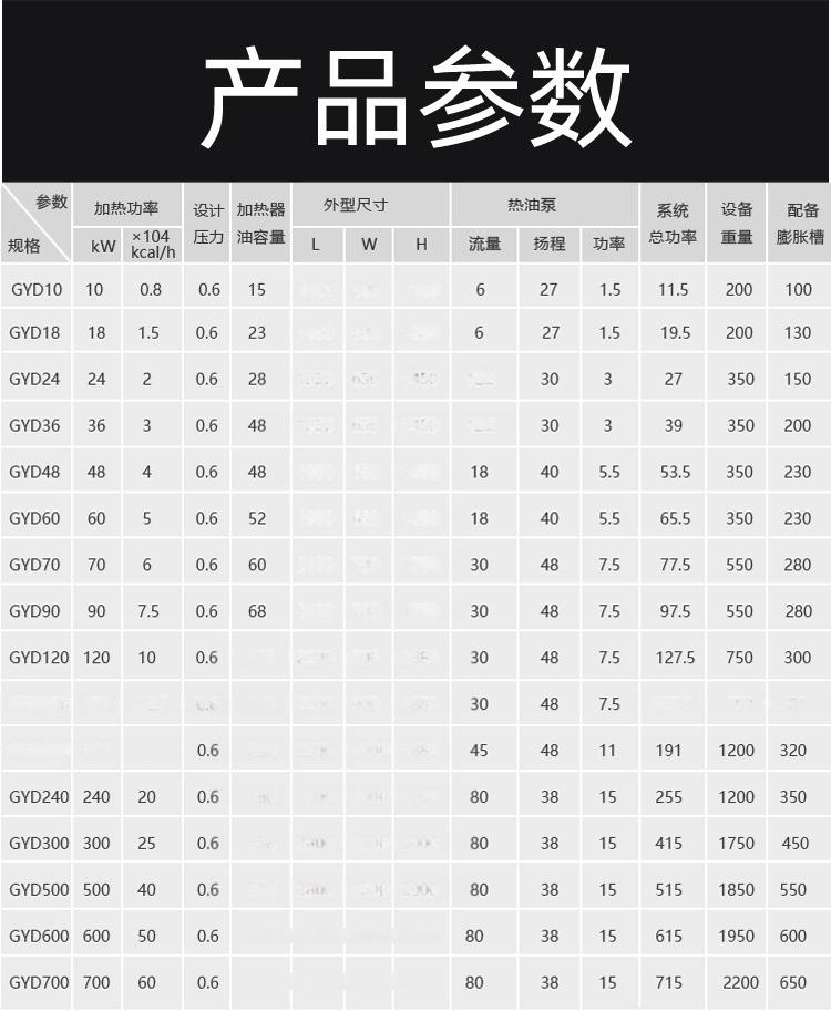 导热油炉详情页_14