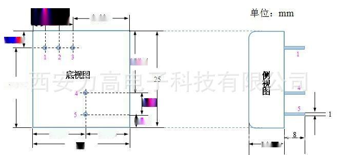 5角圖.jpg