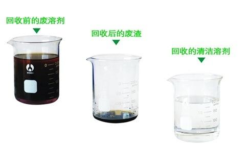 回收效果 中文(小)