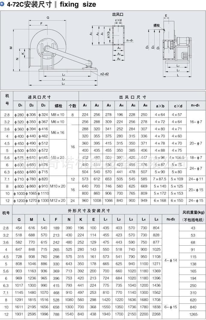 4-72系列C式離心風機參數尺寸