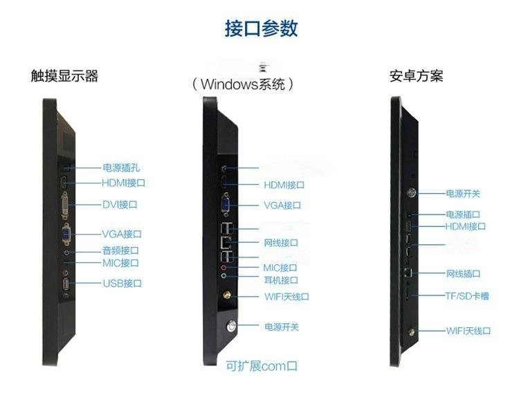 6双系统接口