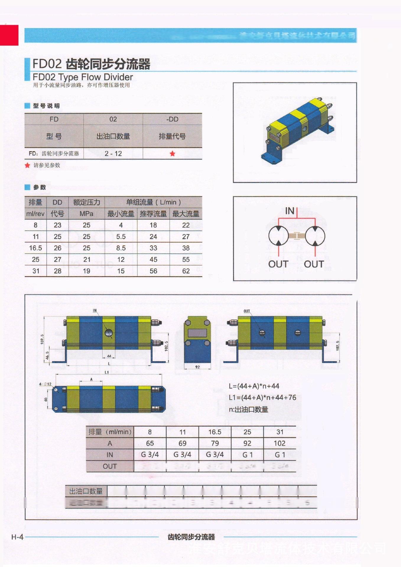 FD02系列齒輪分流馬達