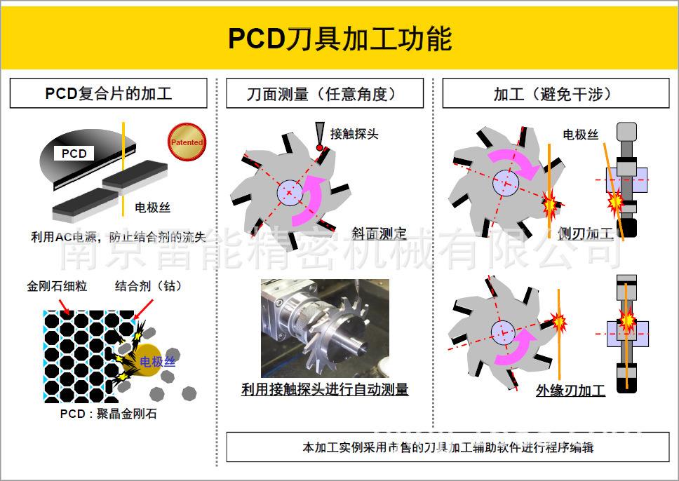 PCD刀具加工功能.png