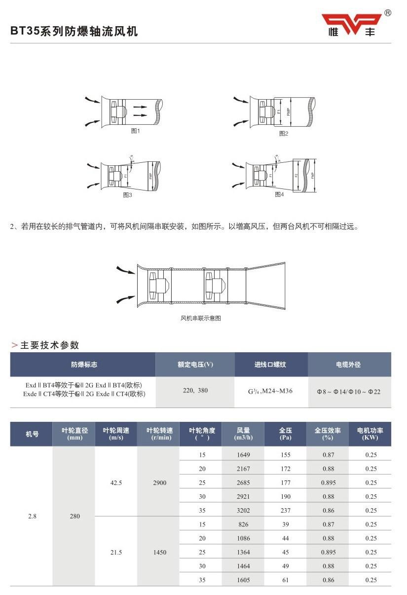 BT35系列防爆轴流风机1