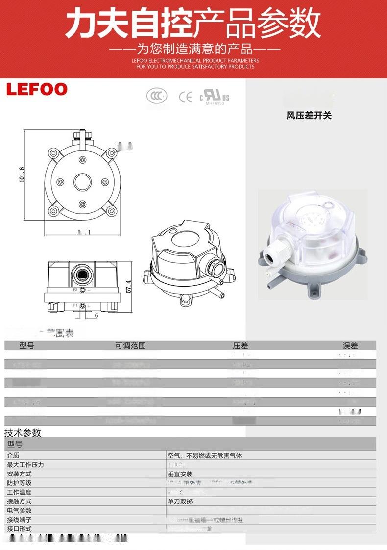 LF32(4)