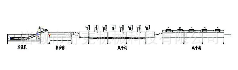 內容清洗風幹流水線 (2)