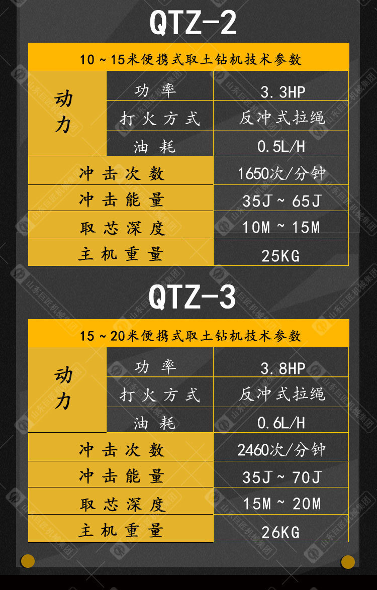 QTZ汽油取土鑽機_04.jpg