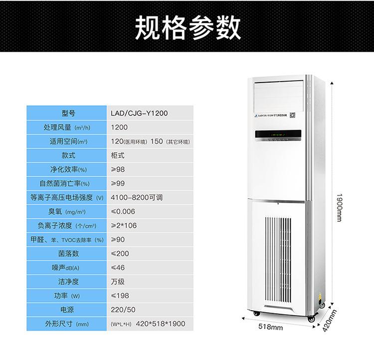 Y1200櫃式空氣消毒機-750_09