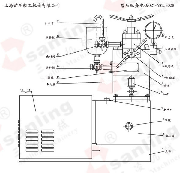 上海诺尼不锈钢型实验室均质机 高校试验小型均质机37199925