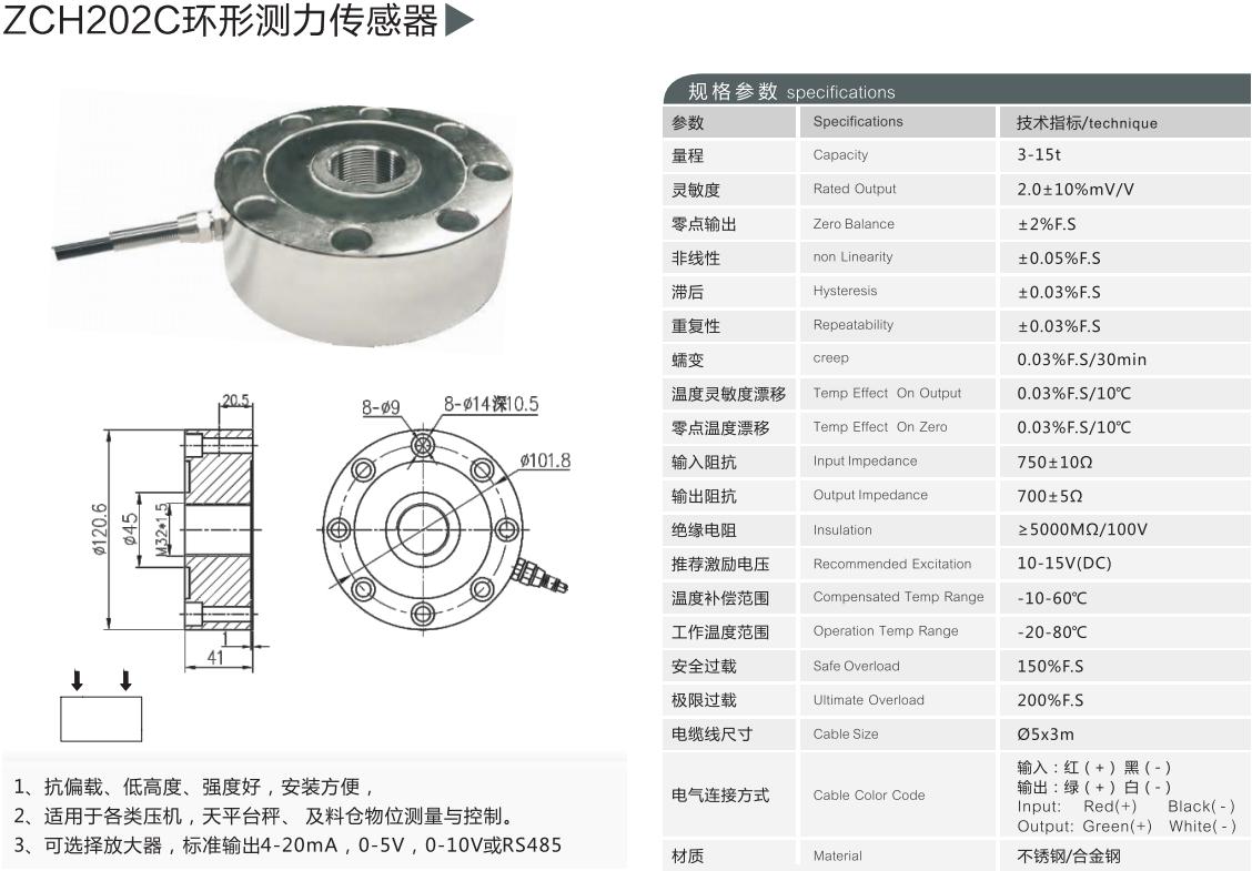 环形传感器生产厂家--卓扬测控72844972