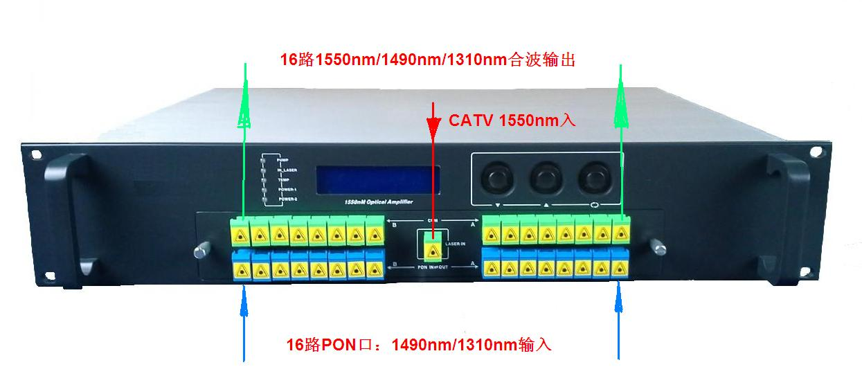 OLT 16路PON+CATV EDFA光纤放大合波器,广电宽带三网合波器664254825