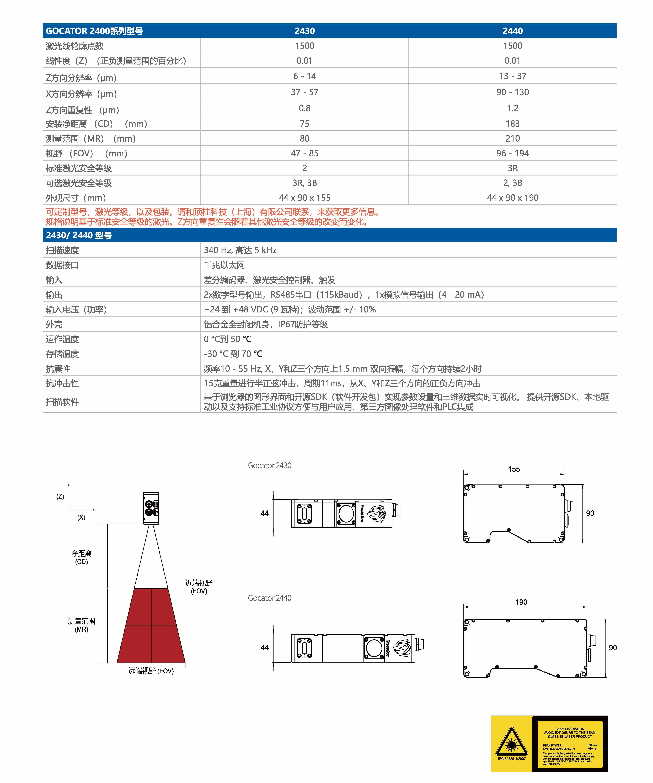 LMI Gocator 3D在线检测相机报价118679115