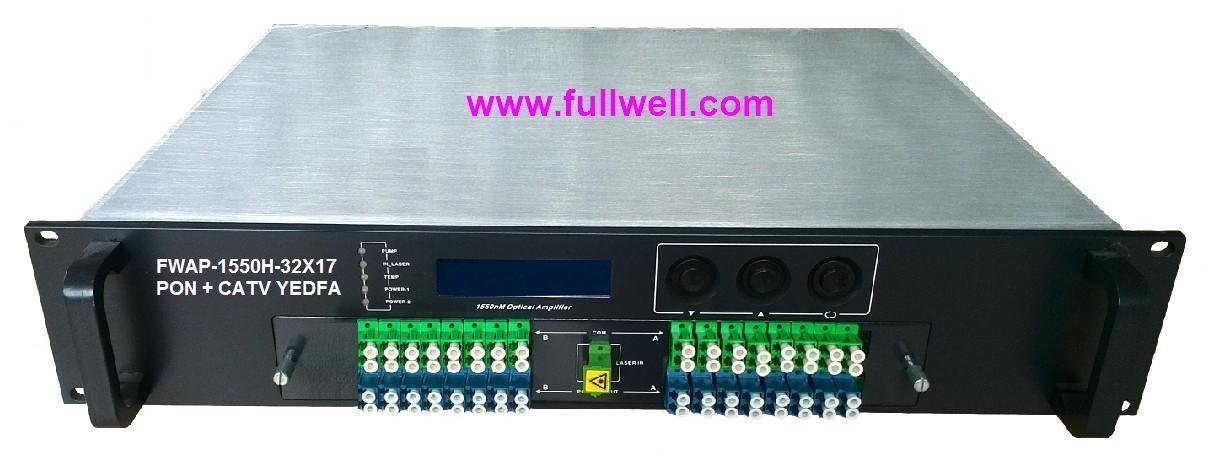 32路PON+CATV合波器,32路1550/1490/1310nm合波输出124825