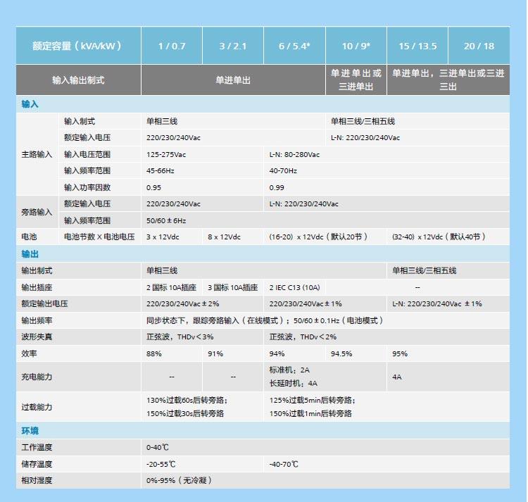 上海华为2000-A-20KRTL报价157923395