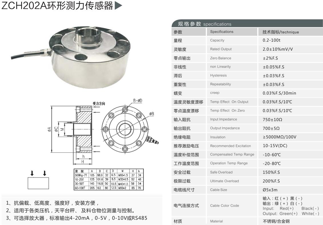 环形传感器生产厂家--卓扬测控72844822