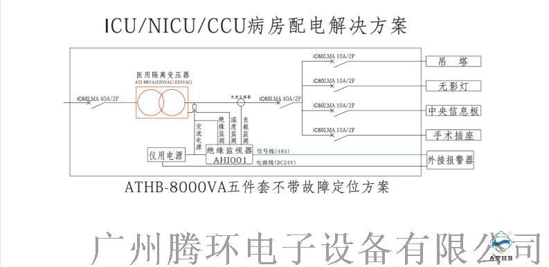 腾环6KW隔离电源配电柜含绝缘监测报 149385835
