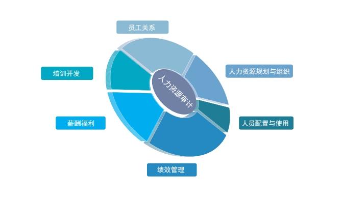 北  信博达管理顾问有限公司竭诚提供人力资源咨询公司,尊享786754365