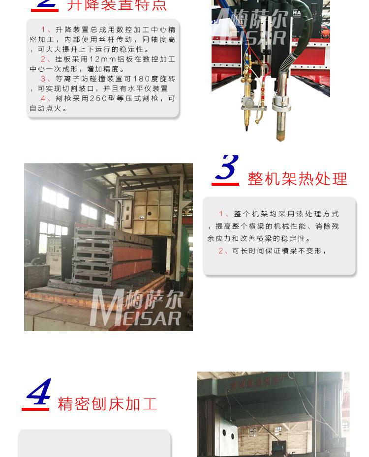 梅萨尔重型龙门数控切割机96968455