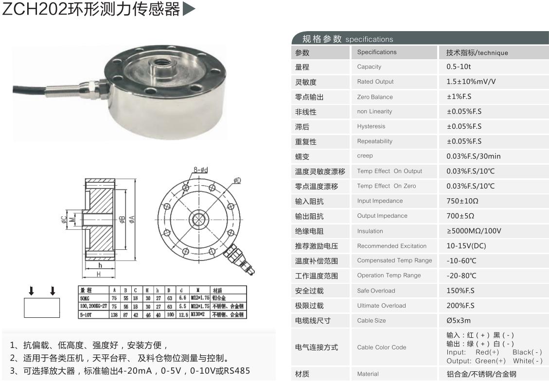 环形传感器生产厂家--卓扬测控72844772