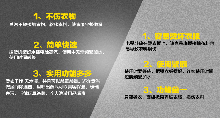 厂家供应鑫磊牌GT-518多功能美容蒸汽挂烫机美容熨衣一机多用18351705