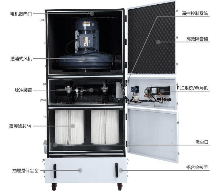全自动脉冲反吹工业集尘器155477975