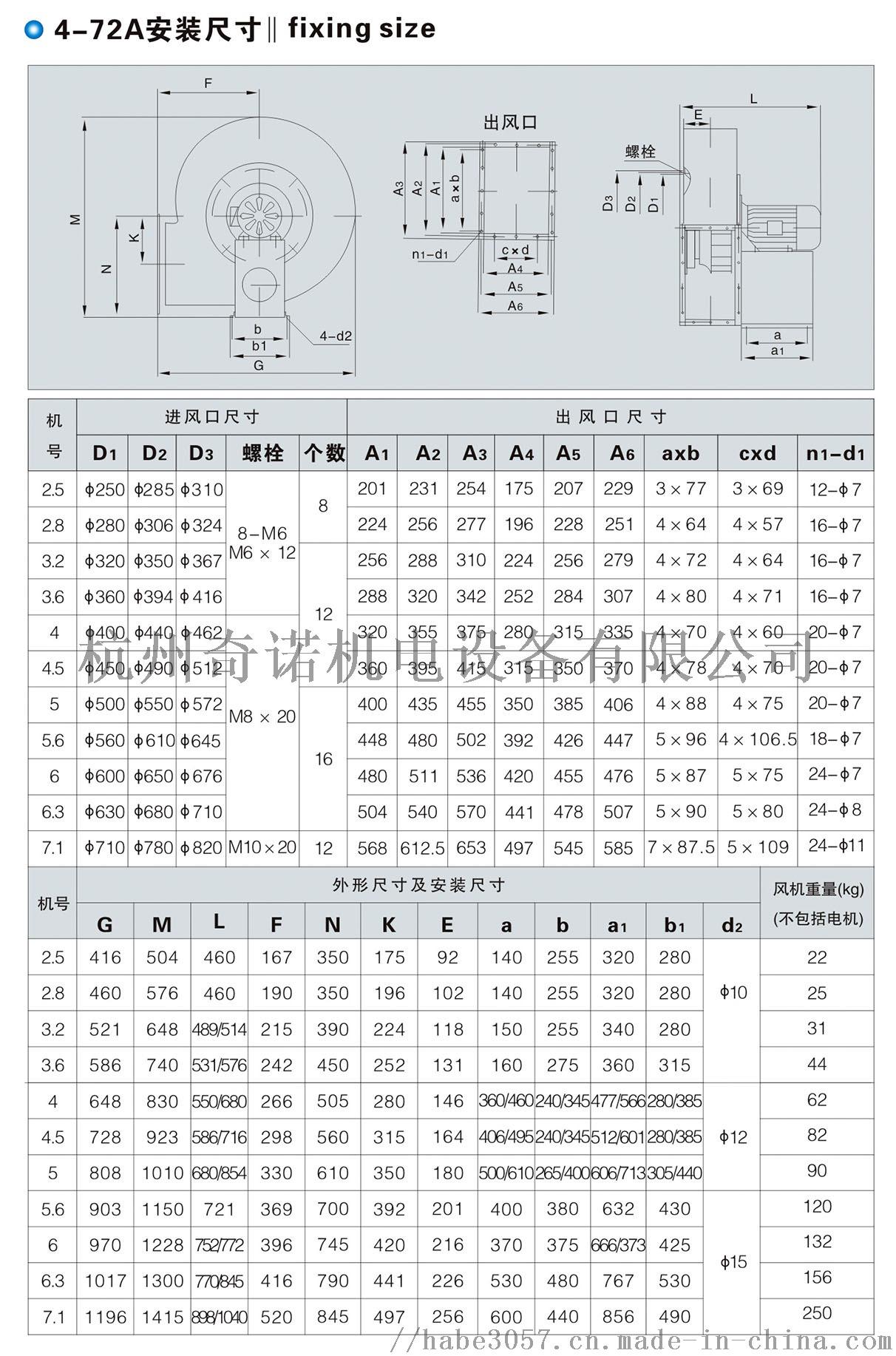 4-72系列A式不锈钢离心风机 304不锈钢风机97377995