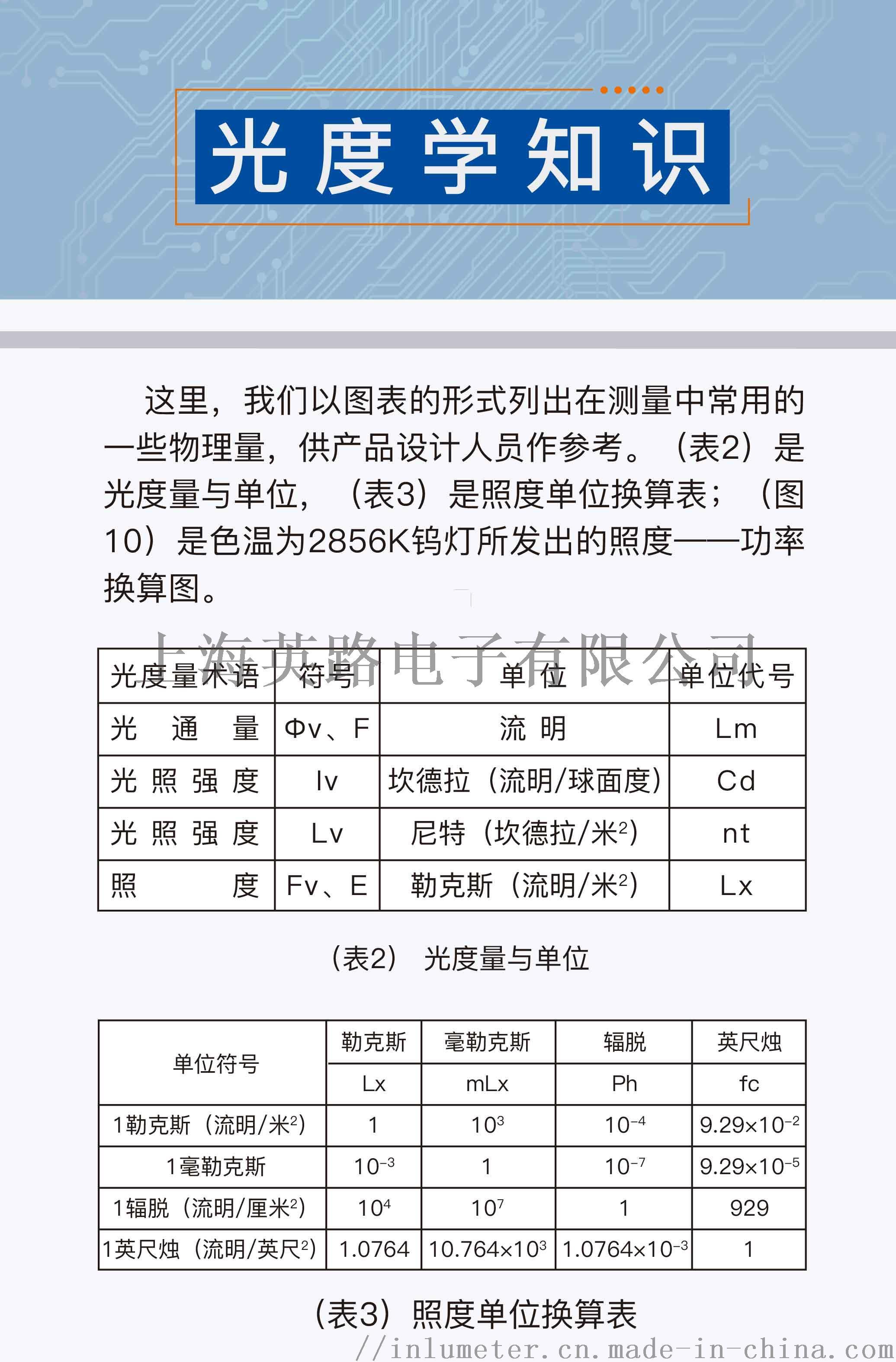 供应高品质硅光电池2CU006149380945