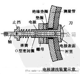 电磁流量计专用电极、接地环、钽接地环、电极102598125