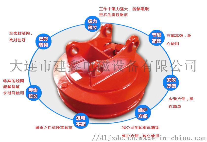 起重电磁铁吸盘MW5型号磁力产品-大连建鑫厂家61122082