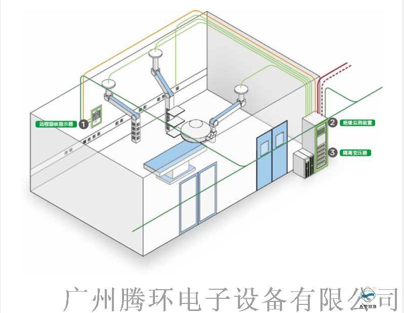 腾环6KW隔离电源配电柜含绝缘监测报 149385815