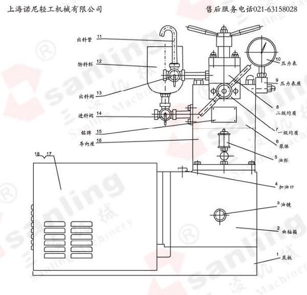 上海诺尼GJJ-0.06/70小型实验室均质机 高校试验均质机37199925