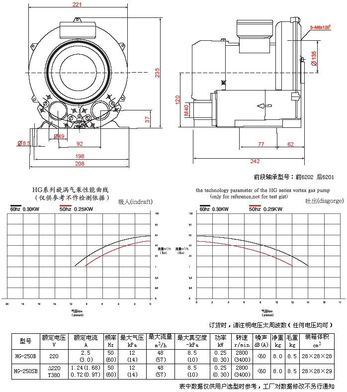 HG-250增氧泵 鱼塘增氧机 鱼缸增氧机 水产增氧机 250W221415