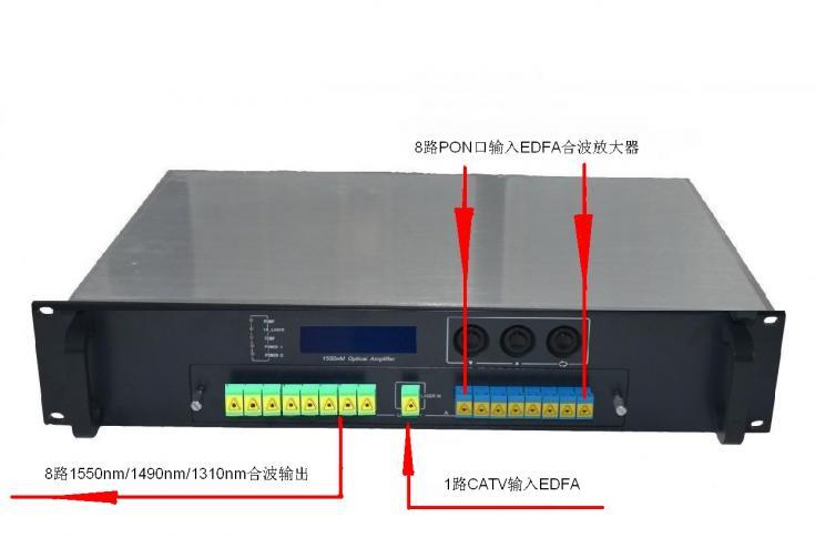 光纤放大合波器8路输出124755