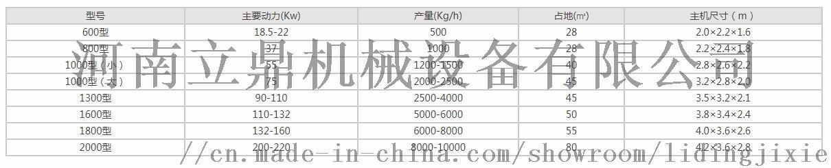 金属破碎机厂家现货直销适用于废旧金属106917142