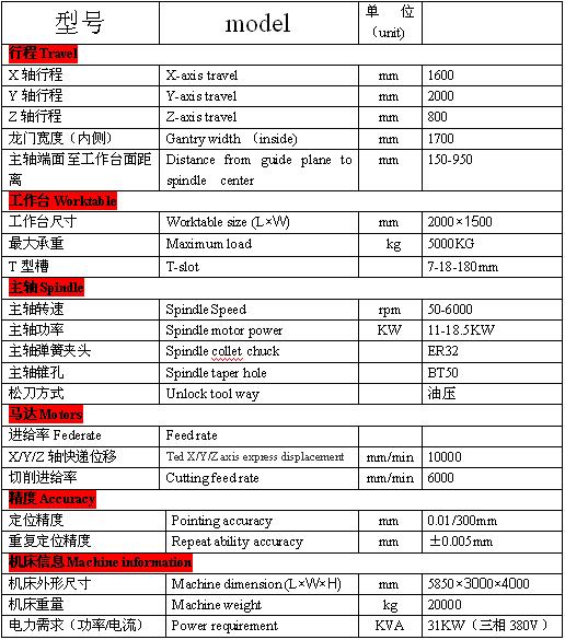 深圳钜匠科技JNC2016Z重切削数控龙门加工中心40771985