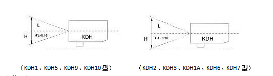 KDH10型 热金属检测器 常州科达120872835