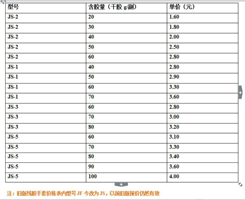3L2-1型专利乳胶手套功能多青岛集芳主牌制造ZL200820026742.114969132