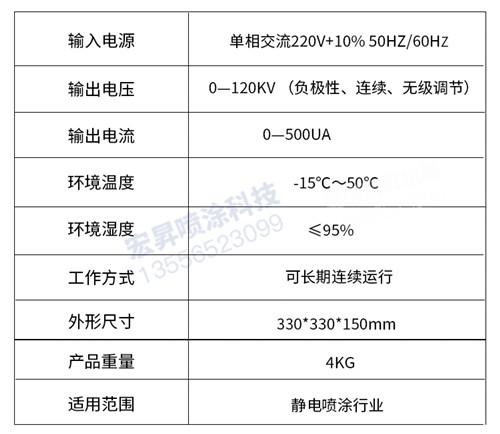 水油性通用静电发生设备124764465